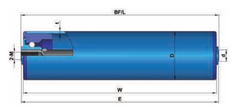 pvc gravity conveyor roller